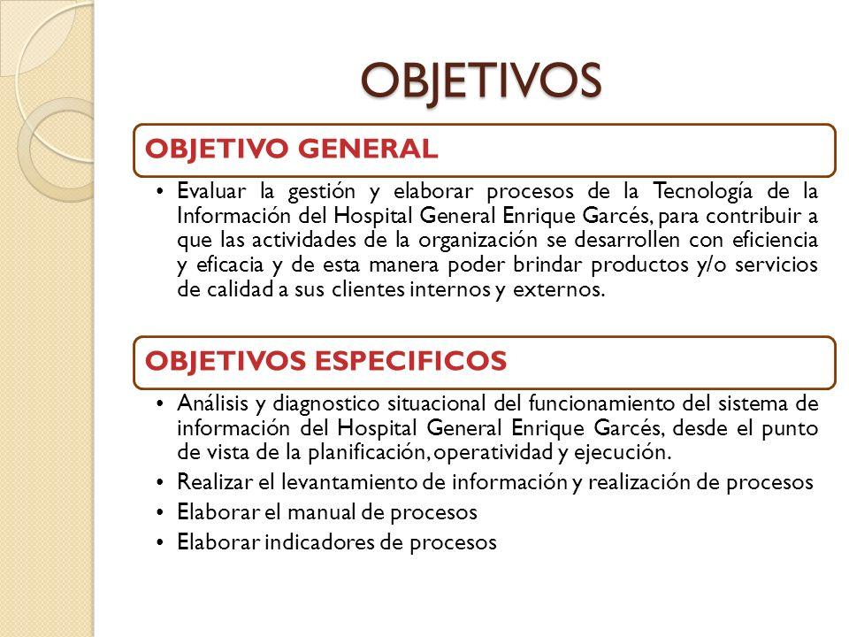 TEMA:EVALUACIÓN DE LA GESTIÒN, DISEÑO, DOCUMENTACIÒN Y MEDICIÒN DE PROCESOS DE LA TECNOLOGÌA DE LA INFORMACIÓN DEL HOSPITAL GENERAL ENRIQUE GARCÉS.