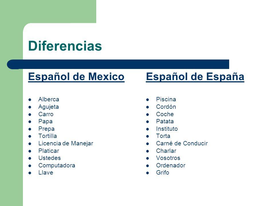 Diferencias Español de Mexico Alberca Agujeta Carro Papa Prepa Tortilla Licencia de Manejar Platicar Ustedes Computadora Llave Español de España Pisci