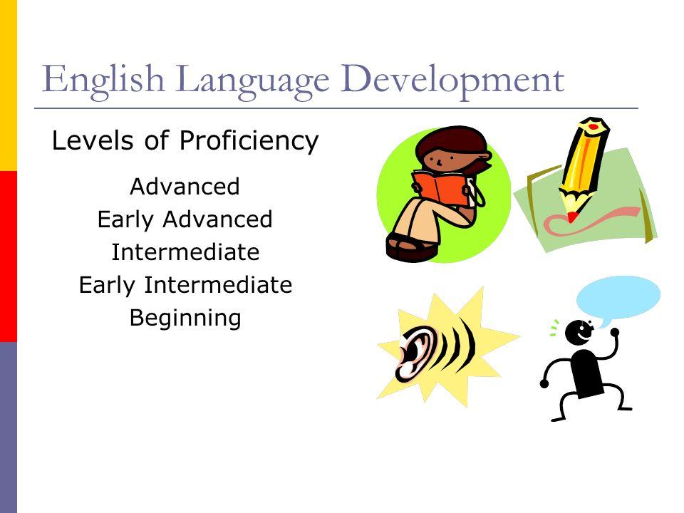 El desarrollo del idioma inglés Niveles de fluidez en el inglés Avanzado Preavanzado Intermedio Preintermedio Principiante