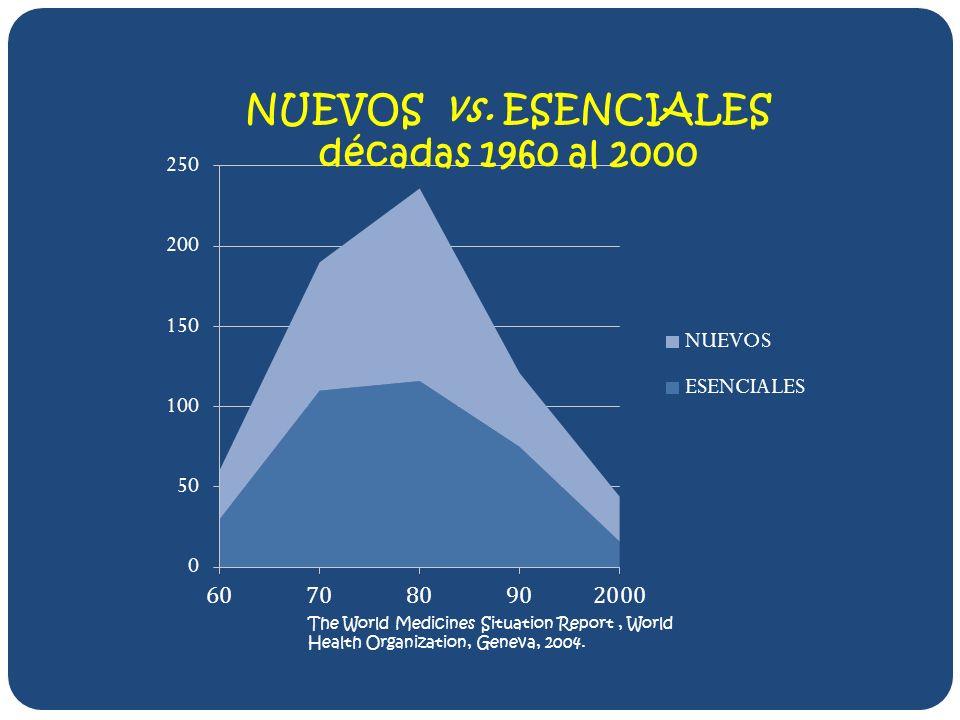 NUEVOS vs.