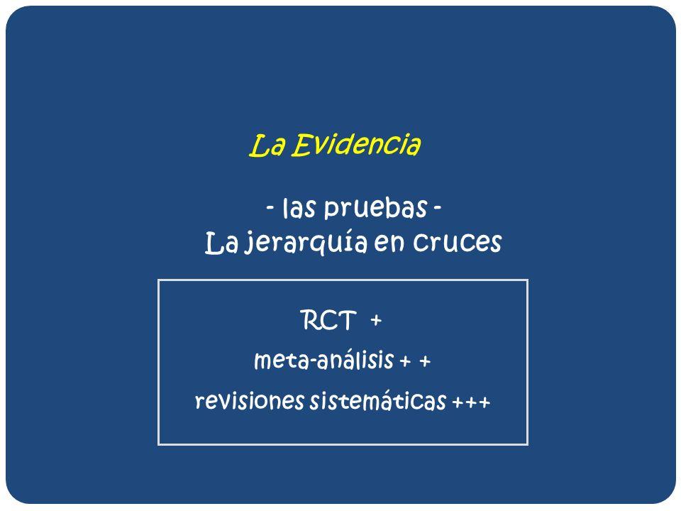 RCT + meta-análisis + + revisiones sistemáticas +++ - las pruebas - La jerarquía en cruces La Evidencia