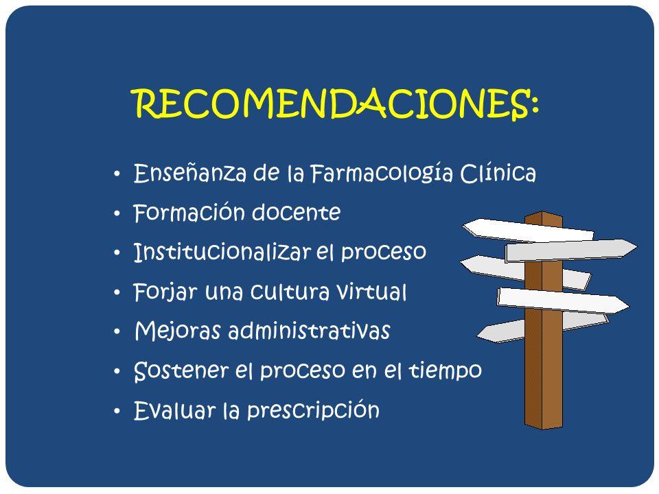 RECOMENDACIONES: Enseñanza de la Farmacología Clínica Formación docente Institucionalizar el proceso Forjar una cultura virtual Mejoras administrativas Sostener el proceso en el tiempo Evaluar la prescripción
