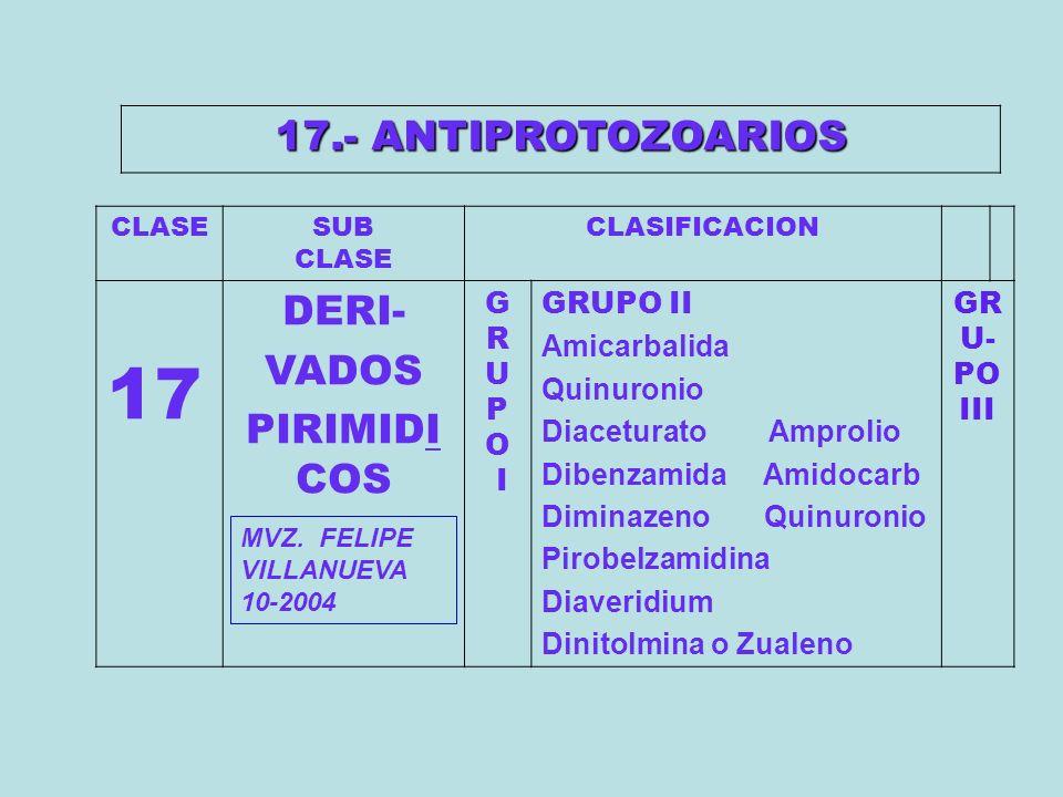 17.- ANTIPROTOZOARIOS CLASESUB CLASE CLASIFICACION 17 DERI- VADOS PIRIMIDI COS G R U P O I GRUPO II Amicarbalida Quinuronio Diaceturato Amprolio Diben