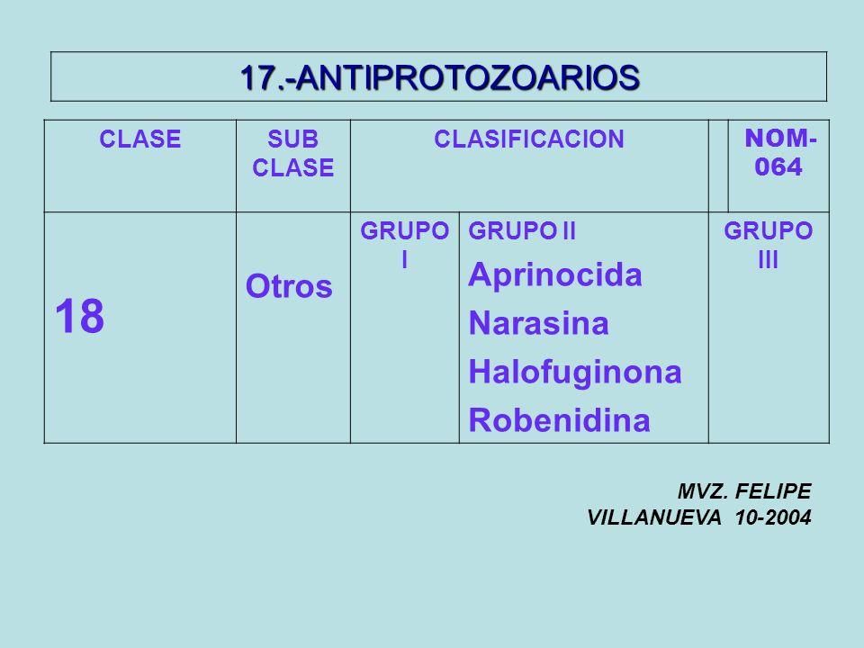 17.-ANTIPROTOZOARIOS CLASESUB CLASE CLASIFICACION NOM- 064 18 Otros GRUPO I GRUPO II Aprinocida Narasina Halofuginona Robenidina GRUPO III MVZ. FELIPE