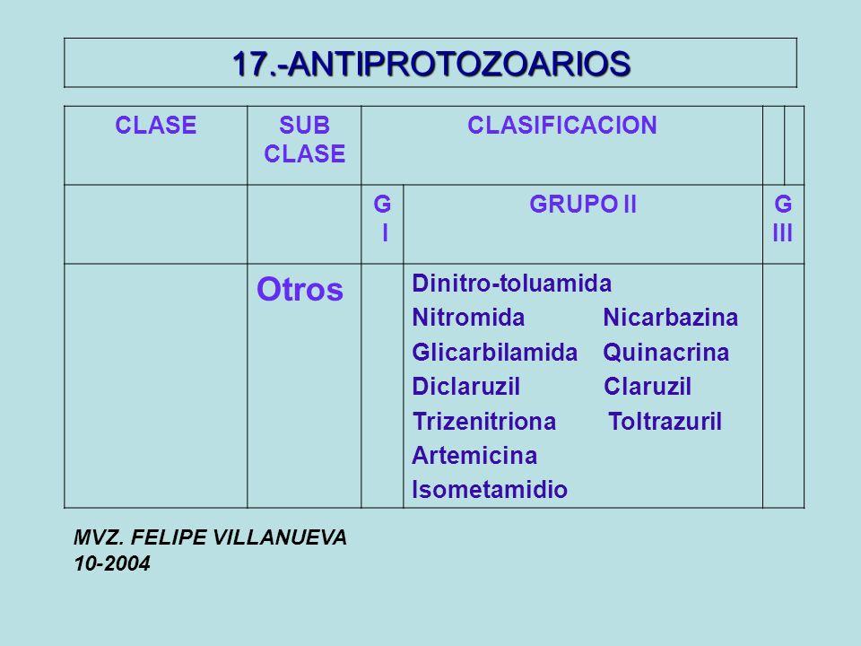 17.-ANTIPROTOZOARIOS CLASESUB CLASE CLASIFICACION G I GRUPO IIG III Otros Dinitro-toluamida Nitromida Nicarbazina Glicarbilamida Quinacrina Diclaruzil