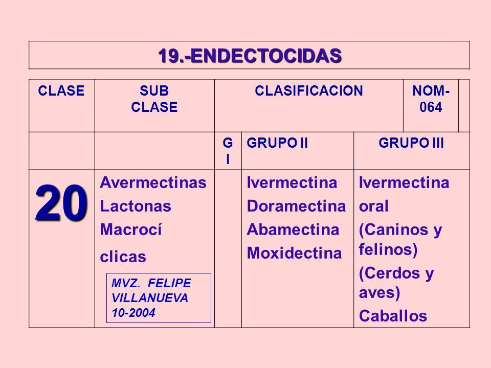 19.-ENDECTOCIDAS CLASESUB CLASE CLASIFICACIONNOM- 064 GIGI GRUPO IIGRUPO III 20 Avermectinas Lactonas Macrocí clicas Ivermectina Doramectina Abamectin