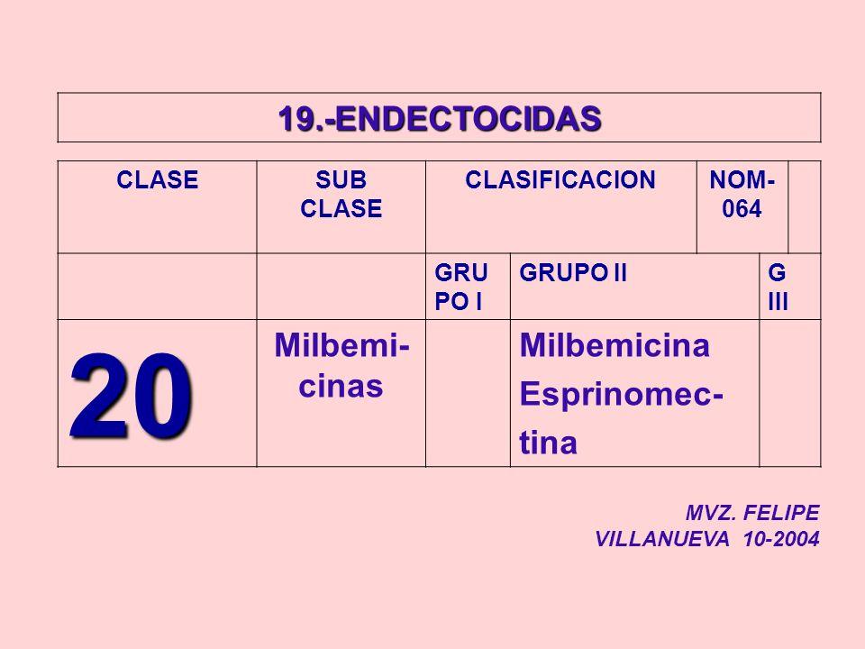 19.-ENDECTOCIDAS CLASESUB CLASE CLASIFICACIONNOM- 064 GRU PO I GRUPO IIG III 20 Milbemi- cinas Milbemicina Esprinomec- tina MVZ. FELIPE VILLANUEVA 10-