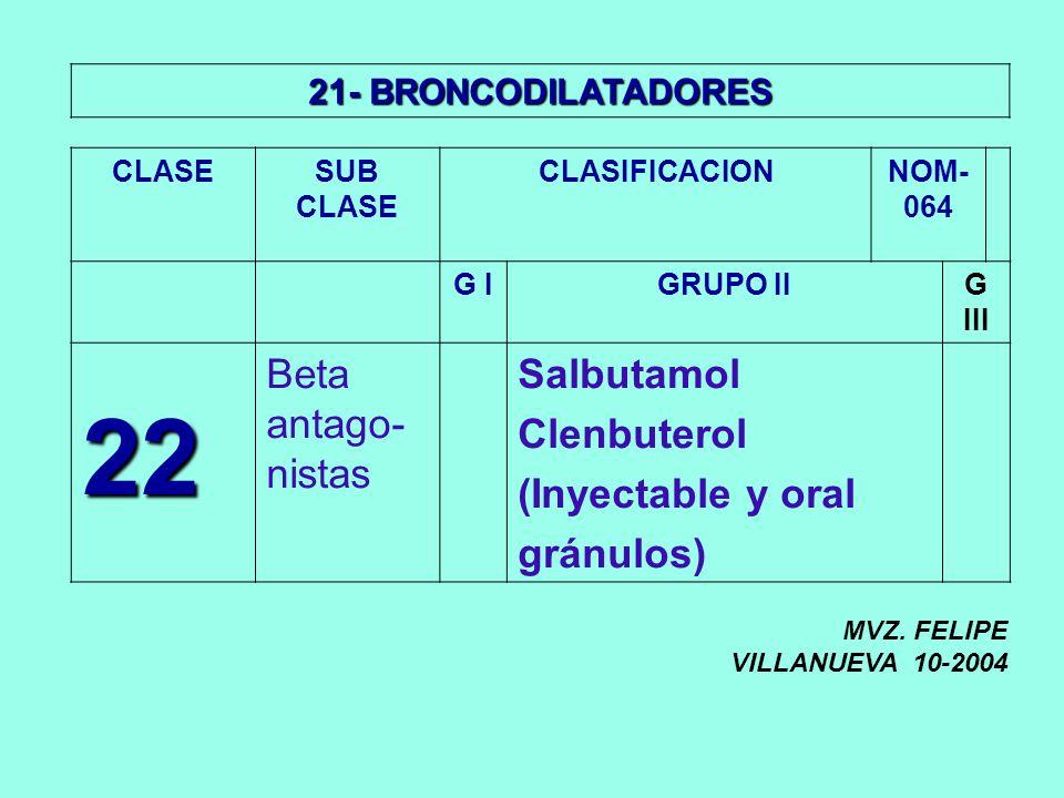 21- BRONCODILATADORES CLASESUB CLASE CLASIFICACIONNOM- 064 G IGRUPO IIG III 22 Beta antago- nistas Salbutamol Clenbuterol (Inyectable y oral gránulos)