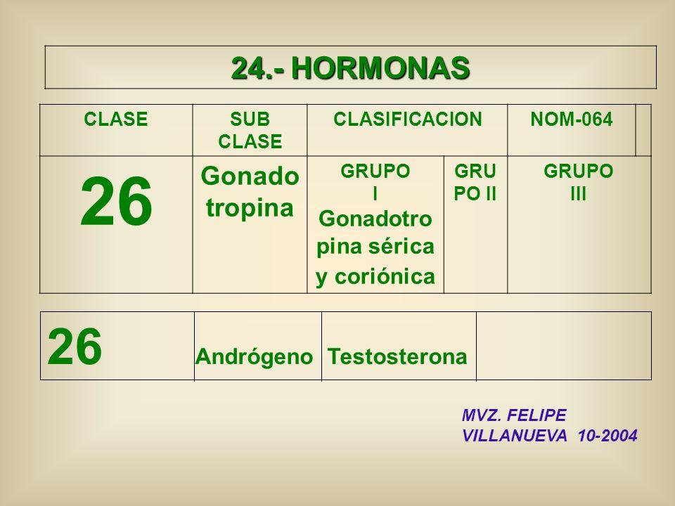 24.- HORMONAS CLASESUB CLASE CLASIFICACIONNOM-064 26 Gonado tropina GRUPO I Gonadotro pina sérica y coriónica GRU PO II GRUPO III MVZ. FELIPE VILLANUE
