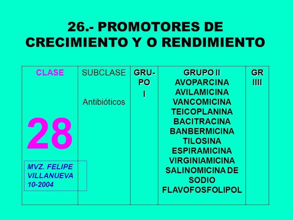 CLASE 28 SUBCLASE Antibióticos GRU- PO I GRUPO II AVOPARCINA AVILAMICINA VANCOMICINA TEICOPLANINA BACITRACINA BANBERMICINA TILOSINA ESPIRAMICINA VIRGI