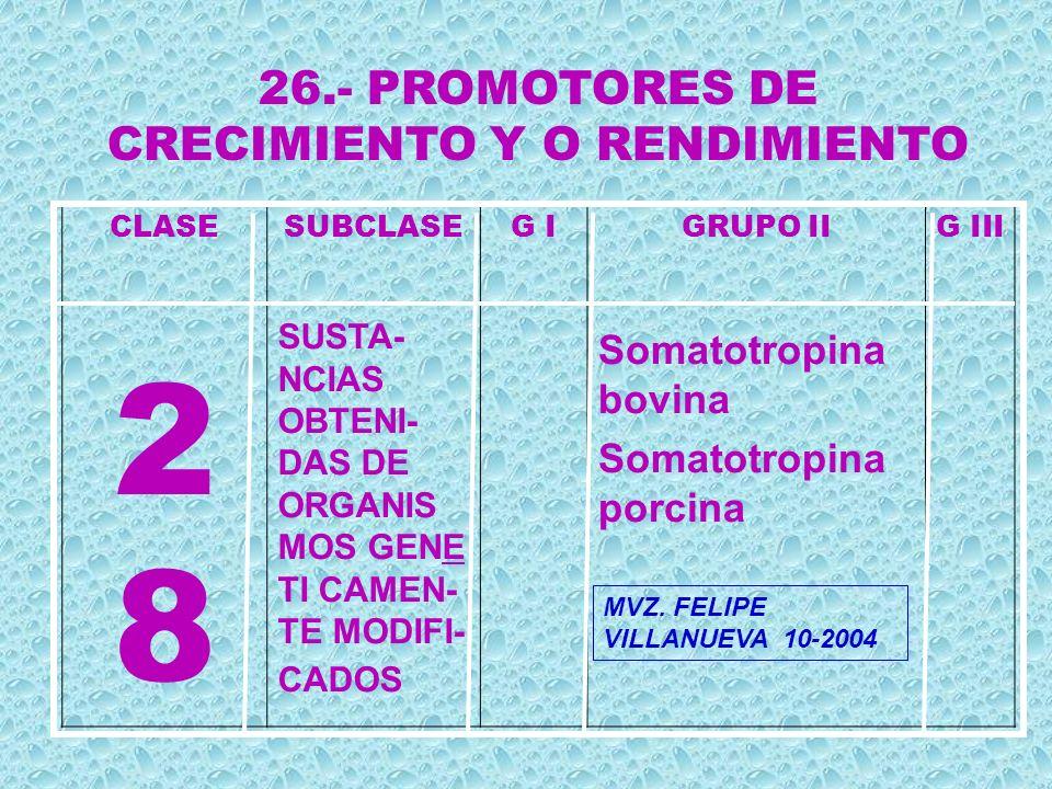 CLASE 2 8 SUBCLASE SUSTA- NCIAS OBTENI- DAS DE ORGANIS MOS GENE TI CAMEN- TE MODIFI- CADOS G IGRUPO II Somatotropina bovina Somatotropina porcina G II