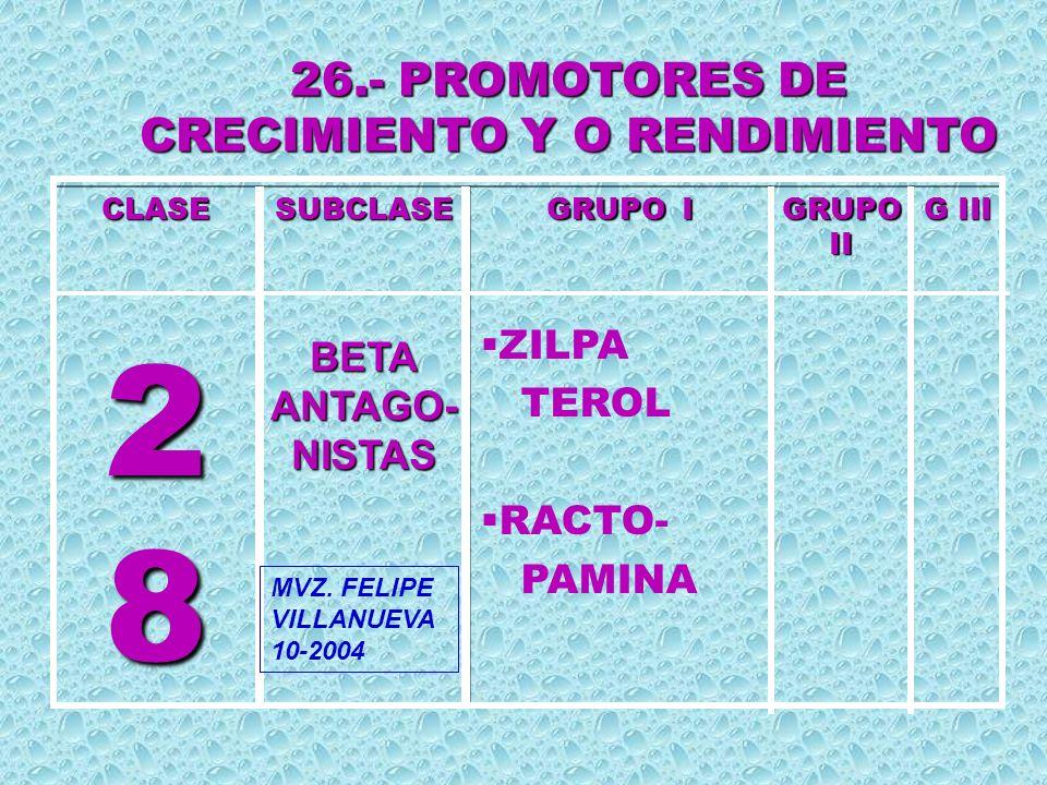 CLASE 2 8 SUBCLASE BETA ANTAGO- NISTAS GRUPO I ZILPA TEROL RACTO- PAMINA GRUPO II G III 26.- PROMOTORES DE CRECIMIENTO Y O RENDIMIENTO MVZ. FELIPE VIL