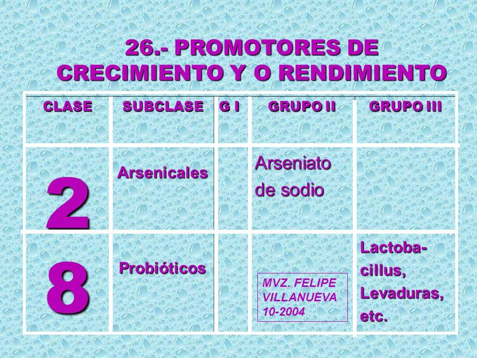 CLASE 2 8 SUBCLASEArsenicalesProbióticos G I GRUPO II Arseniato de sodio GRUPO III Lactoba-cillus,Levaduras,etc. 26.- PROMOTORES DE CRECIMIENTO Y O RE