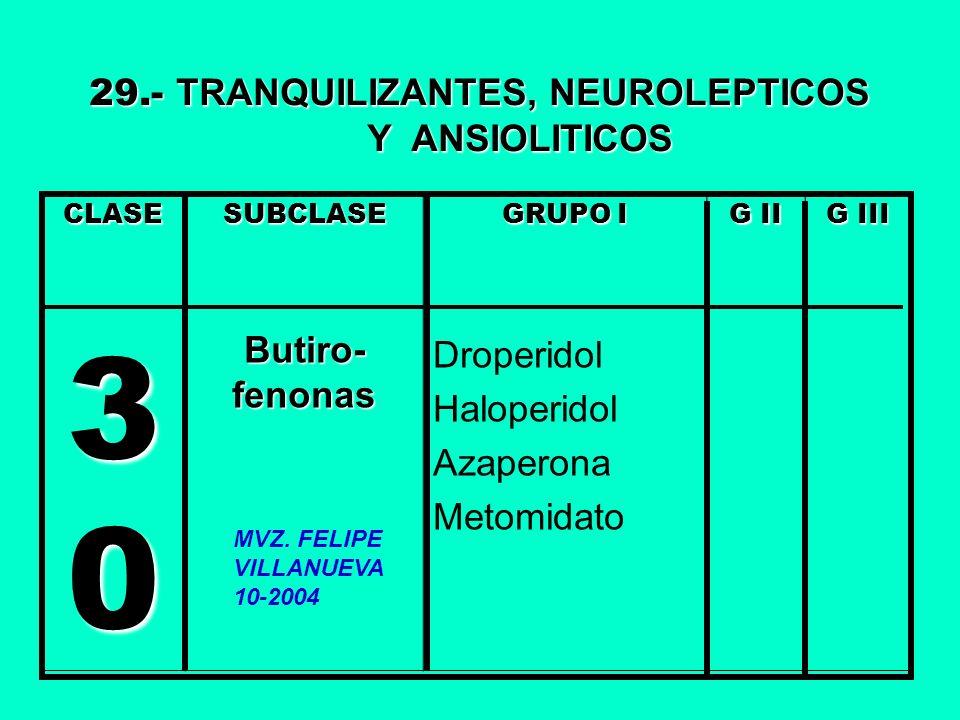CLASE 3 0 SUBCLASE Butiro- fenonas GRUPO I Droperidol Haloperidol Azaperona Metomidato G II G III 29.- TRANQUILIZANTES, NEUROLEPTICOS Y ANSIOLITICOS Y