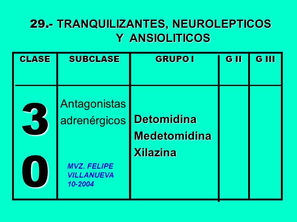 CLASE 3 0 SUBCLASE Antagonistas adrenérgicos GRUPO I DetomidinaMedetomidinaXilazina G II G III 29.- TRANQUILIZANTES, NEUROLEPTICOS Y ANSIOLITICOS Y AN