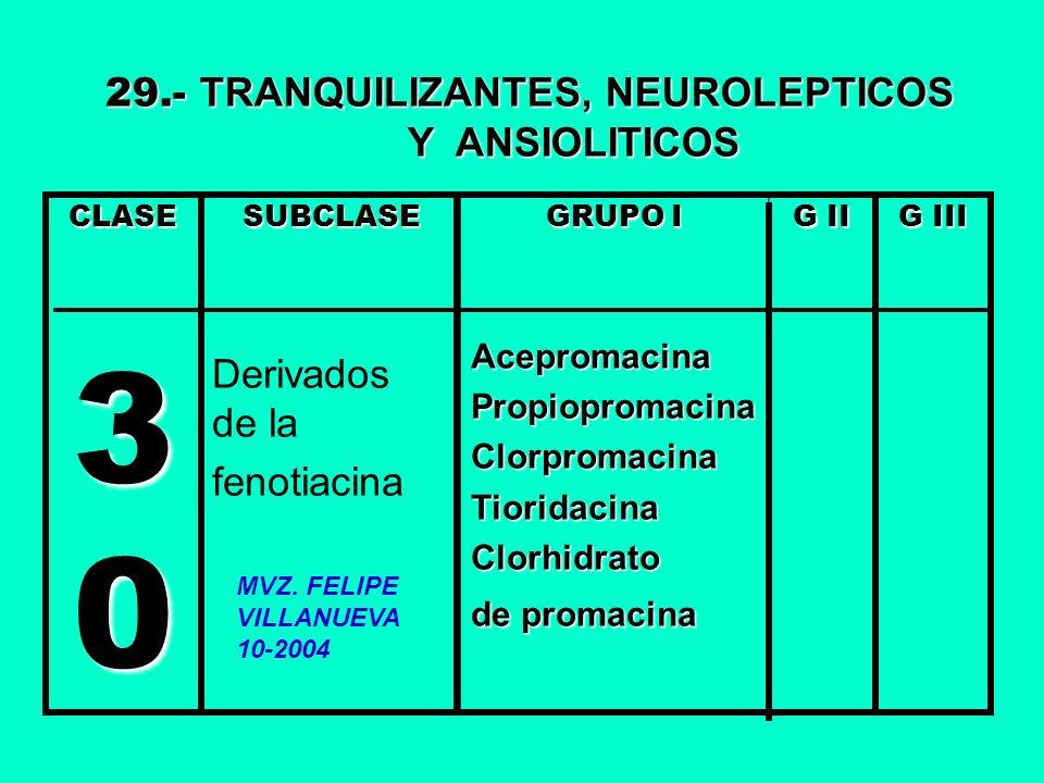 CLASE 3 0 SUBCLASE Derivados de la fenotiacina GRUPO I AcepromacinaPropiopromacinaClorpromacinaTioridacinaClorhidrato de promacina G II G III 29.- TRA