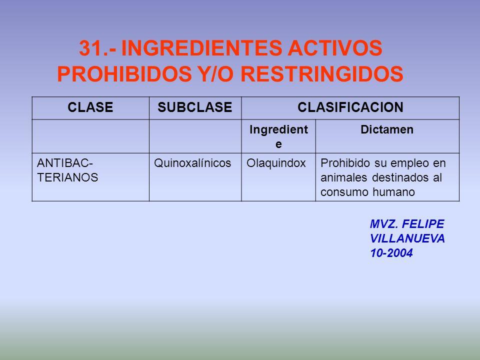 31.- INGREDIENTES ACTIVOS PROHIBIDOS Y/O RESTRINGIDOS CLASESUBCLASECLASIFICACION Ingredient e Dictamen ANTIBAC- TERIANOS QuinoxalínicosOlaquindoxProhi