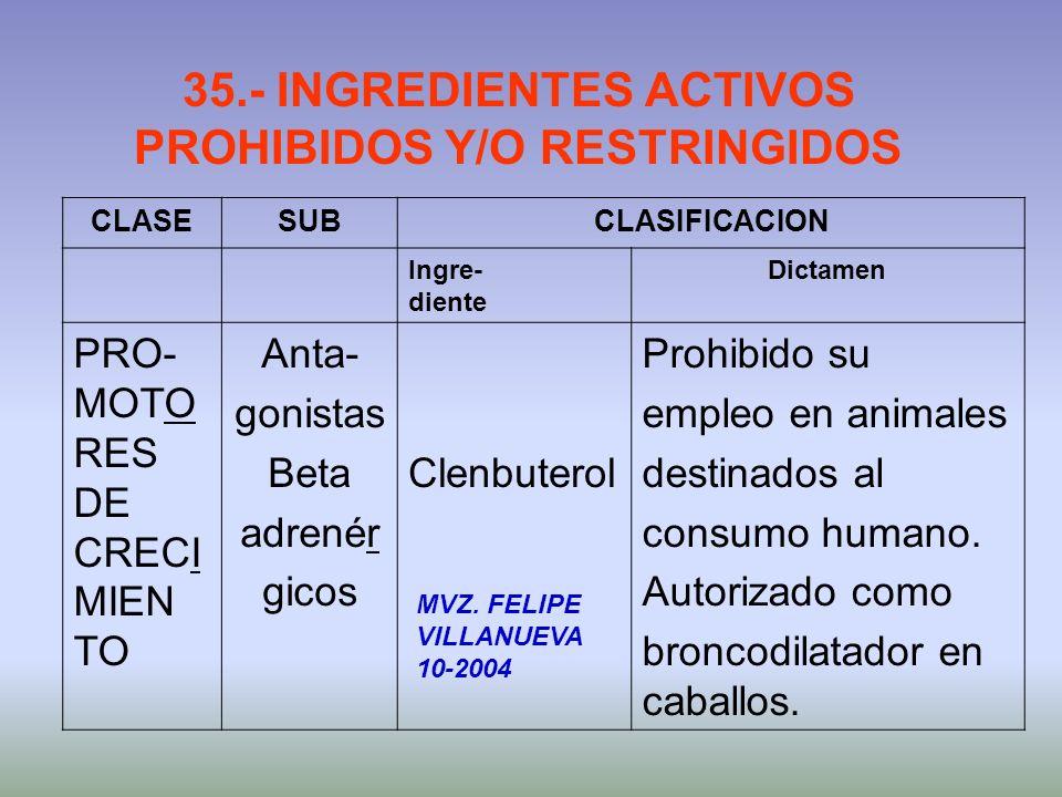 35.- INGREDIENTES ACTIVOS PROHIBIDOS Y/O RESTRINGIDOS CLASESUBCLASIFICACION Ingre- diente Dictamen PRO- MOTO RES DE CRECI MIEN TO Anta- gonistas Beta