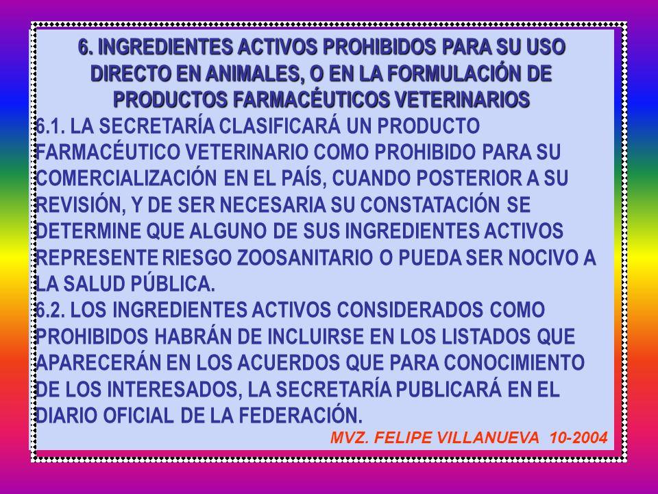 6. INGREDIENTES ACTIVOS PROHIBIDOS PARA SU USO DIRECTO EN ANIMALES, O EN LA FORMULACIÓN DE PRODUCTOS FARMACÉUTICOS VETERINARIOS 6.1. LA SECRETARÍA CLA