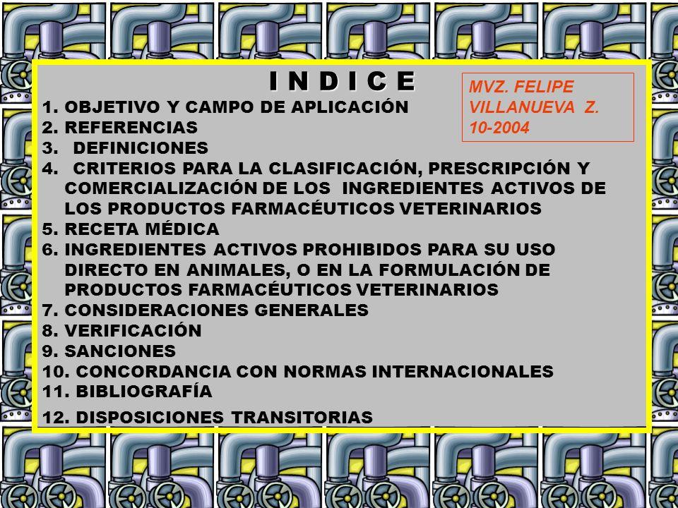 I N D I C E 1. OBJETIVO Y CAMPO DE APLICACIÓN 2. REFERENCIAS 3. DEFINICIONES 4. CRITERIOS PARA LA CLASIFICACIÓN, PRESCRIPCIÓN Y COMERCIALIZACIÓN DE LO