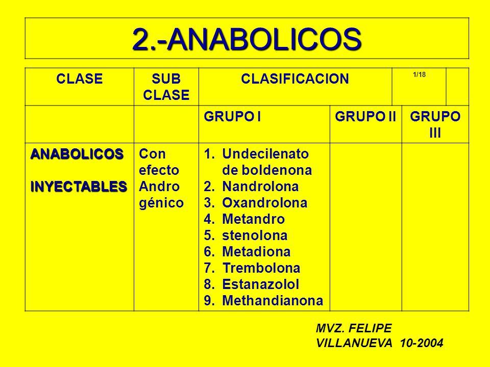 2.-ANABOLICOS CLASESUB CLASE CLASIFICACION 1/18 GRUPO IGRUPO IIGRUPO III ANABOLICOSINYECTABLES Con efecto Andro génico 1.Undecilenato de boldenona 2.N