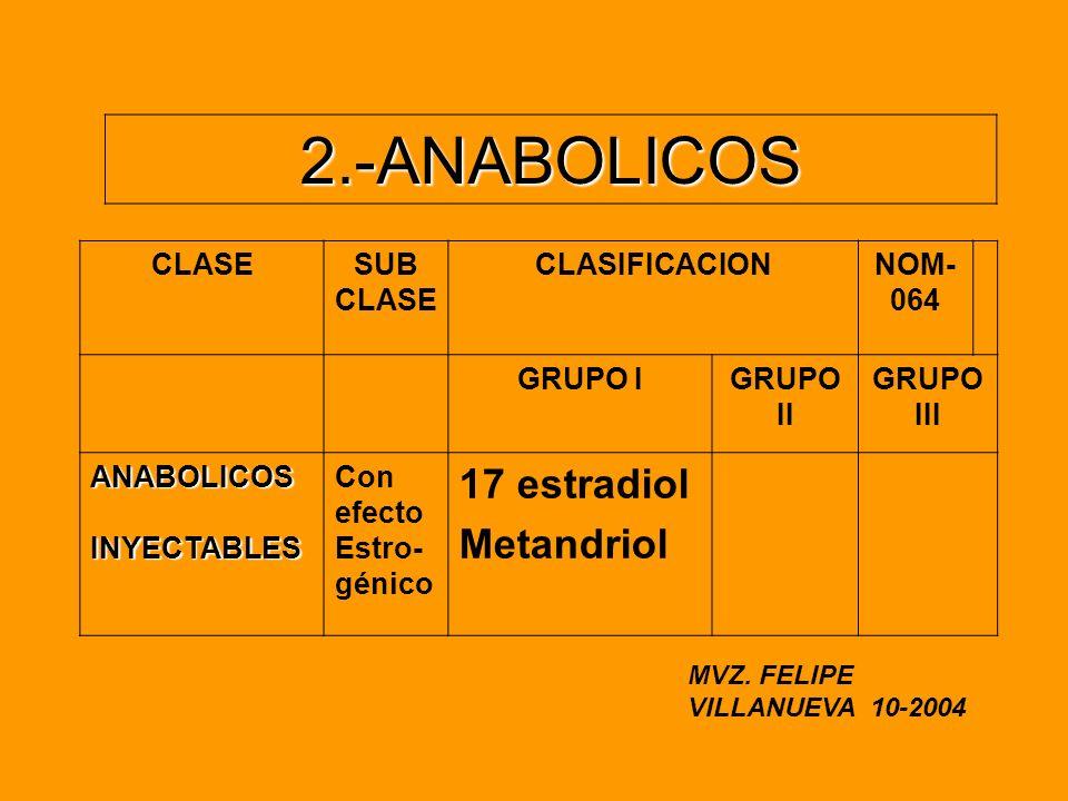 2.-ANABOLICOS CLASESUB CLASE CLASIFICACIONNOM- 064 GRUPO IGRUPO II GRUPO III ANABOLICOSINYECTABLES Con efecto Estro- génico 17 estradiol Metandriol MV