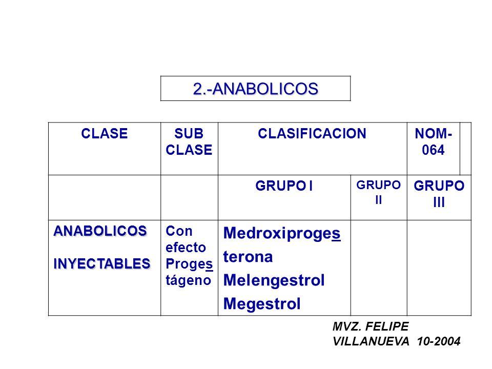 2.-ANABOLICOS CLASESUB CLASE CLASIFICACIONNOM- 064 GRUPO I GRUPO II GRUPO III ANABOLICOSINYECTABLES Con efecto Proges tágeno Medroxiproges terona Mele