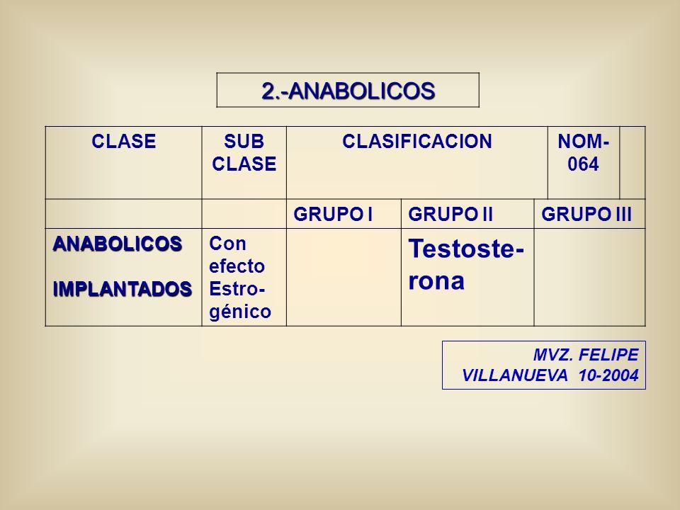 2.-ANABOLICOS CLASESUB CLASE CLASIFICACIONNOM- 064 GRUPO IGRUPO IIGRUPO III ANABOLICOSIMPLANTADOS Con efecto Estro- génico Testoste- rona MVZ. FELIPE