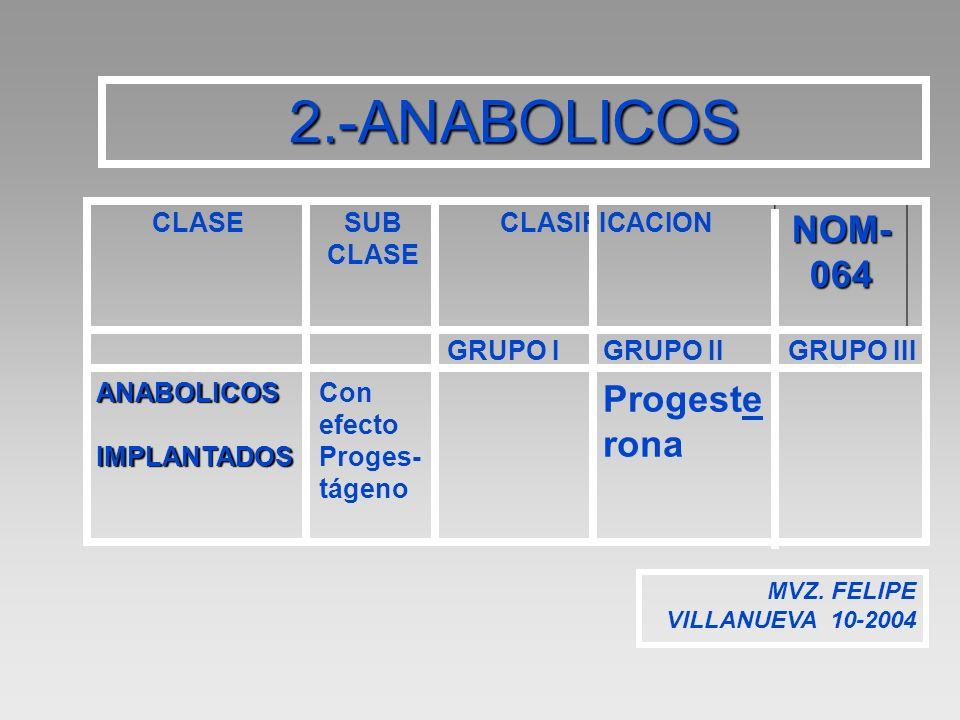 2.-ANABOLICOS CLASESUB CLASE CLASIFICACION NOM- 064 GRUPO IGRUPO IIGRUPO III ANABOLICOSIMPLANTADOS Con efecto Proges- tágeno Progeste rona MVZ. FELIPE