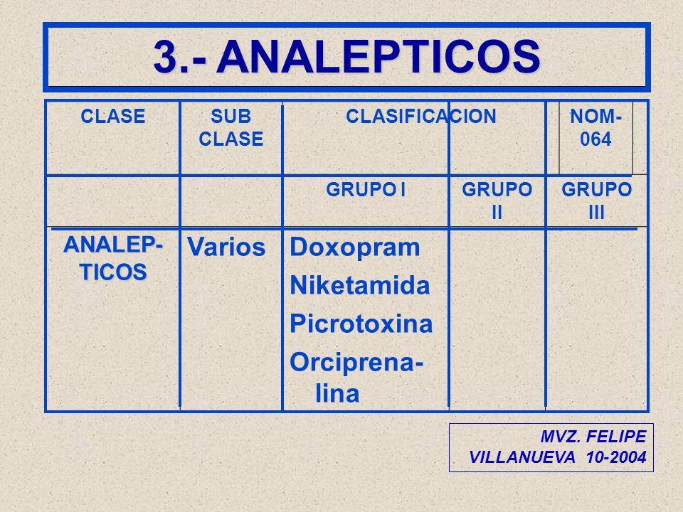 3.- ANALEPTICOS CLASESUB CLASE CLASIFICACIONNOM- 064 GRUPO IGRUPO II GRUPO III ANALEP- TICOS VariosDoxopram Niketamida Picrotoxina Orciprena- lina MVZ
