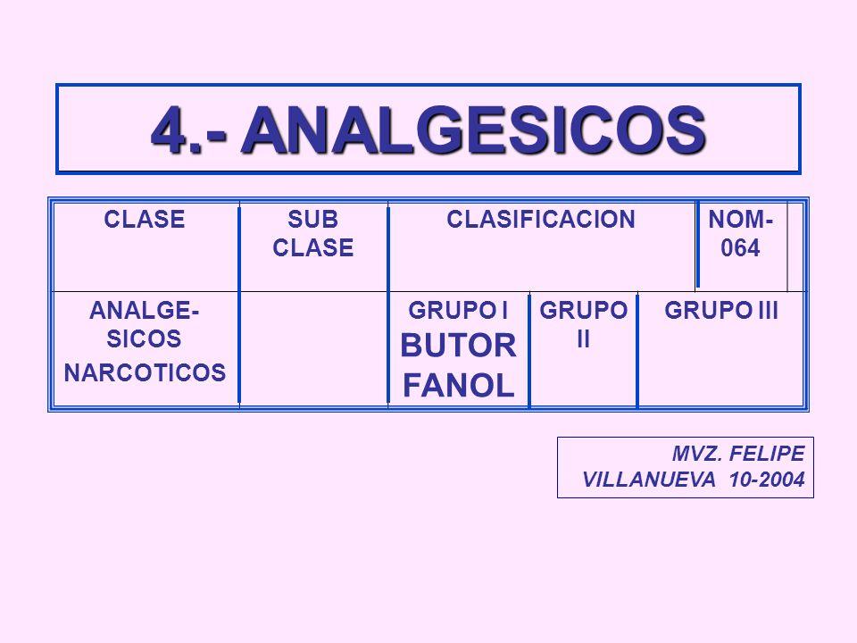 4.- ANALGESICOS CLASESUB CLASE CLASIFICACIONNOM- 064 ANALGE- SICOS NARCOTICOS GRUPO I BUTOR FANOL GRUPO II GRUPO III MVZ. FELIPE VILLANUEVA 10-2004