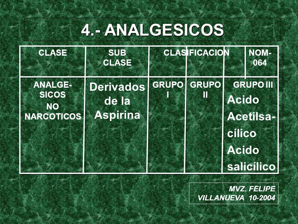 4.- ANALGESICOS CLASESUB CLASE CLASIFICACIONNOM- 064 ANALGE- SICOS NO NARCOTICOS Derivados de la Aspirina GRUPO I GRUPO II GRUPO III Acido Acetilsa- c