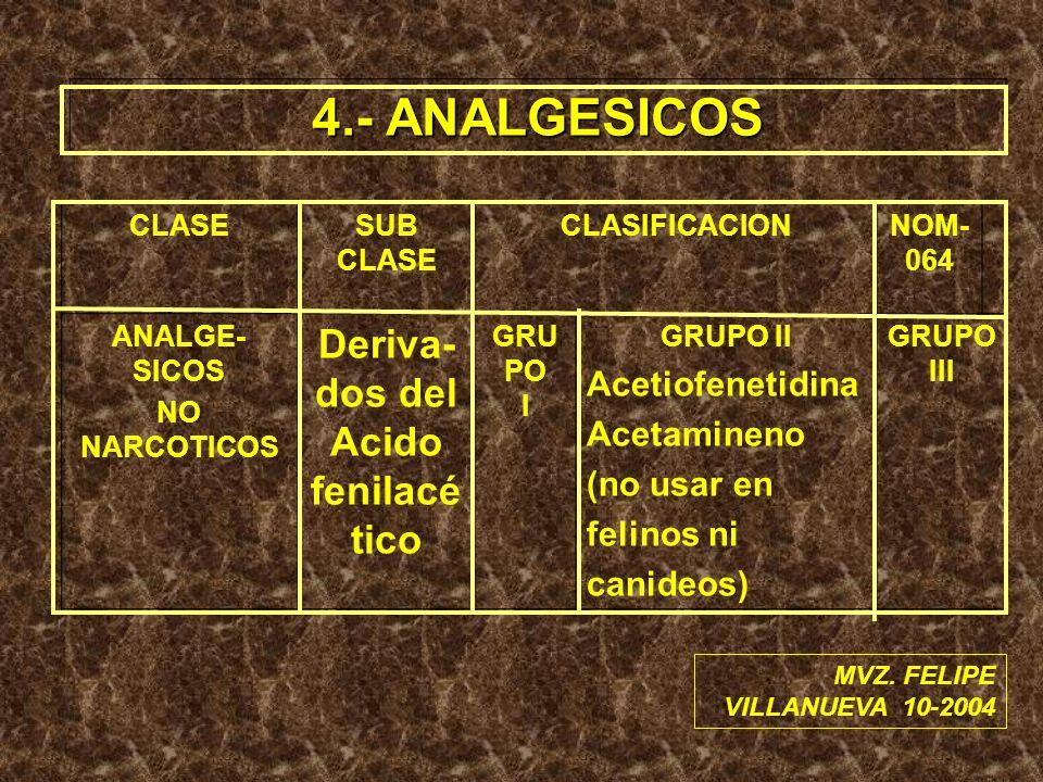 4.- ANALGESICOS CLASESUB CLASE CLASIFICACIONNOM- 064 ANALGE- SICOS NO NARCOTICOS Deriva- dos del Acido fenilacé tico GRU PO I GRUPO II Acetiofenetidin