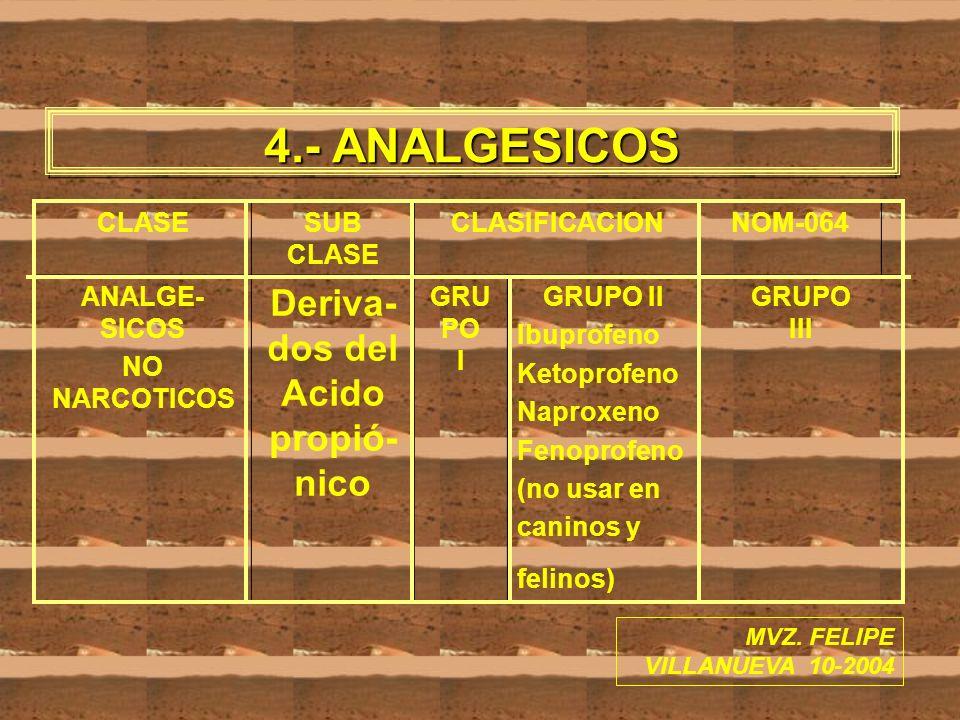 4.- ANALGESICOS CLASESUB CLASE CLASIFICACIONNOM-064 ANALGE- SICOS NO NARCOTICOS Deriva- dos del Acido propió- nico GRU PO I GRUPO II Ibuprofeno Ketopr