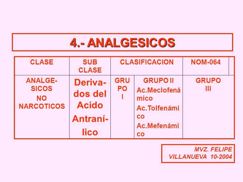 4.- ANALGESICOS CLASESUB CLASE CLASIFICACIONNOM-064 ANALGE- SICOS NO NARCOTICOS Deriva- dos del Acido Antraní- lico GRU PO I GRUPO II Ac.Meclofená mic