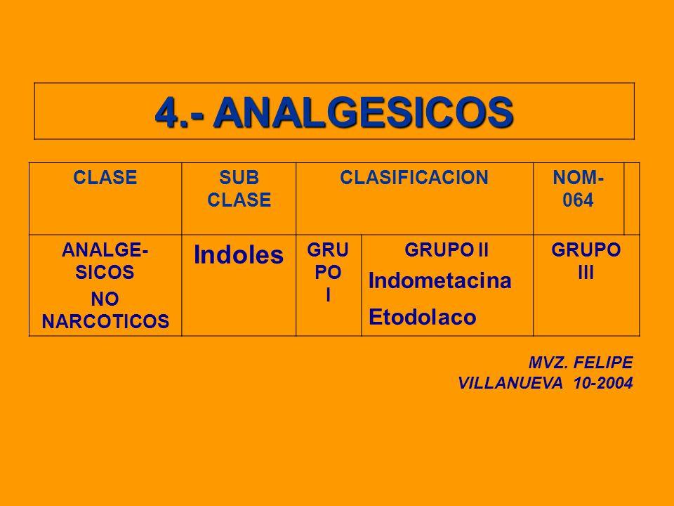 4.- ANALGESICOS CLASESUB CLASE CLASIFICACIONNOM- 064 ANALGE- SICOS NO NARCOTICOS Indoles GRU PO I GRUPO II Indometacina Etodolaco GRUPO III MVZ. FELIP
