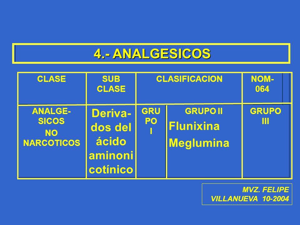 4.- ANALGESICOS CLASESUB CLASE CLASIFICACIONNOM- 064 ANALGE- SICOS NO NARCOTICOS Deriva- dos del ácido aminoni cotínico GRU PO I GRUPO II Flunixina Me