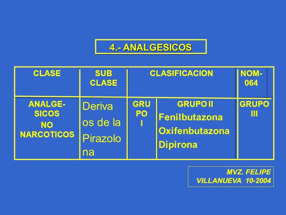 4.- ANALGESICOS CLASESUB CLASE CLASIFICACIONNOM- 064 ANALGE- SICOS NO NARCOTICOS Deriva os de la Pirazolo na GRU PO I GRUPO II Fenilbutazona Oxifenbut