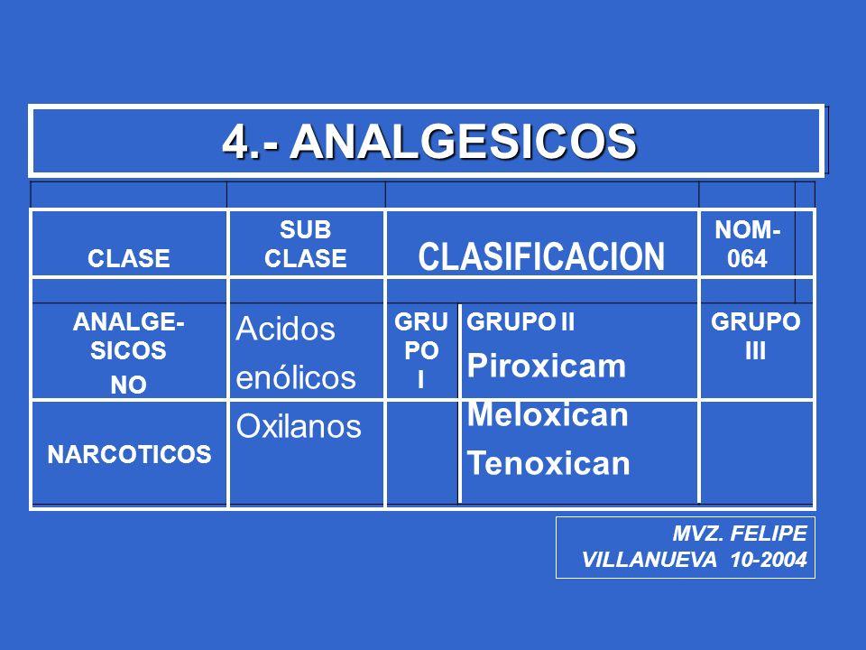4.- ANALGESICOS CLASE SUB CLASE CLASIFICACION NOM- 064 ANALGE- SICOS NO NARCOTICOS Acidos enólicos Oxilanos GRU PO I GRUPO II Piroxicam Meloxican Teno