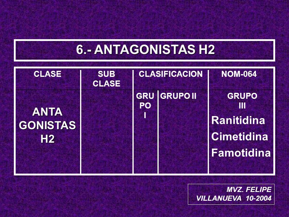 6.- ANTAGONISTAS H2 CLASESUB CLASE CLASIFICACIONNOM-064 ANTA GONISTAS H2 GRU PO I GRUPO IIGRUPO III Ranitidina Cimetidina Famotidina MVZ. FELIPE VILLA