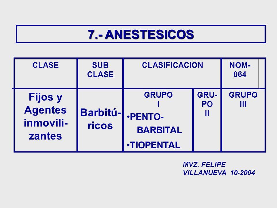 7.- ANESTESICOS CLASESUB CLASE CLASIFICACIONNOM- 064 Fijos y Agentes inmovili- zantes Barbitú- ricos GRUPO I PENTO- BARBITAL TIOPENTAL GRU- PO II GRUP