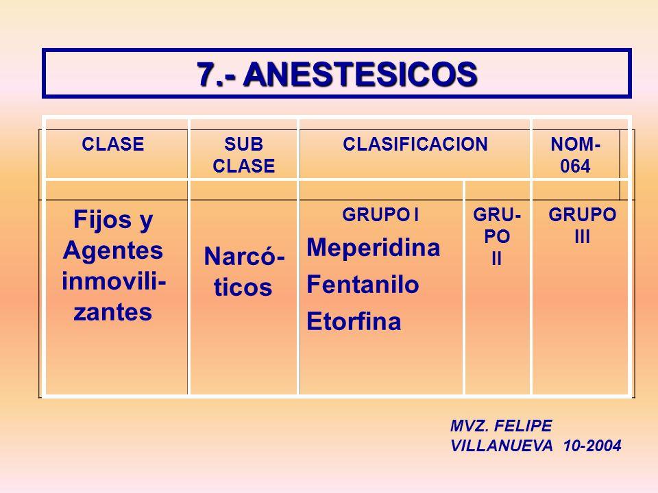 7.- ANESTESICOS CLASESUB CLASE CLASIFICACIONNOM- 064 Fijos y Agentes inmovili- zantes Narcó- ticos GRUPO I Meperidina Fentanilo Etorfina GRU- PO II GR