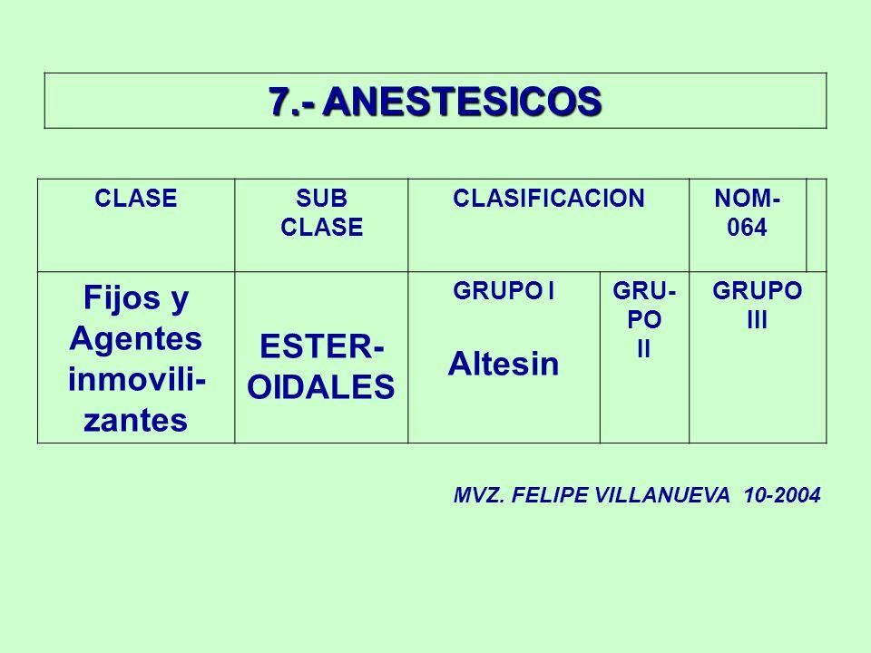 7.- ANESTESICOS CLASESUB CLASE CLASIFICACIONNOM- 064 Fijos y Agentes inmovili- zantes ESTER- OIDALES GRUPO I Altesin GRU- PO II GRUPO III MVZ. FELIPE