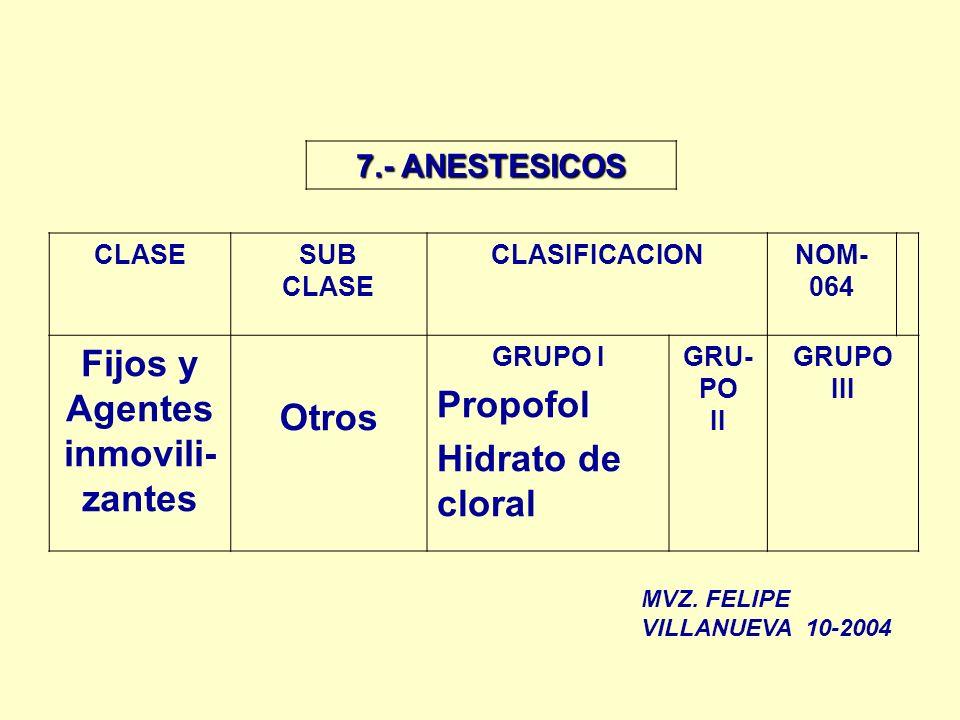 7.- ANESTESICOS CLASESUB CLASE CLASIFICACIONNOM- 064 Fijos y Agentes inmovili- zantes Otros GRUPO I Propofol Hidrato de cloral GRU- PO II GRUPO III MV