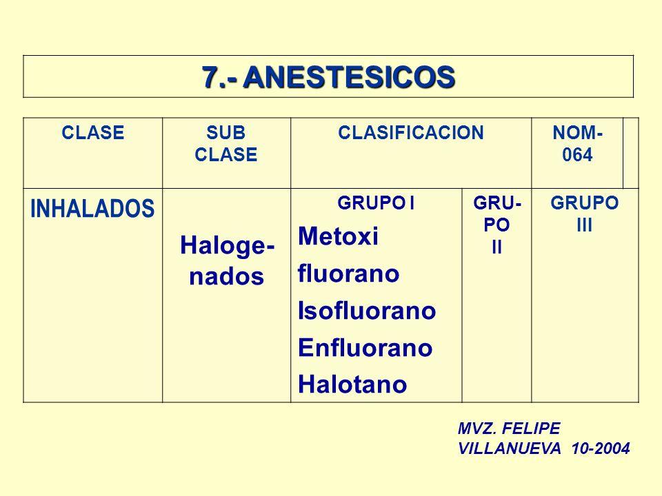 7.- ANESTESICOS CLASESUB CLASE CLASIFICACIONNOM- 064 INHALADOS Haloge- nados GRUPO I Metoxi fluorano Isofluorano Enfluorano Halotano GRU- PO II GRUPO