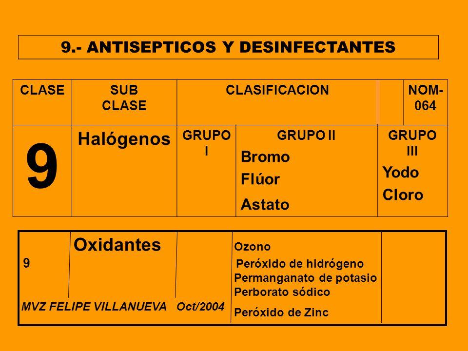 9.- ANTISEPTICOS Y DESINFECTANTES CLASESUB CLASE CLASIFICACIONNOM- 064 9 Halógenos GRUPO I GRUPO II Bromo Flúor Astato GRUPO III Yodo Cloro Oxidantes