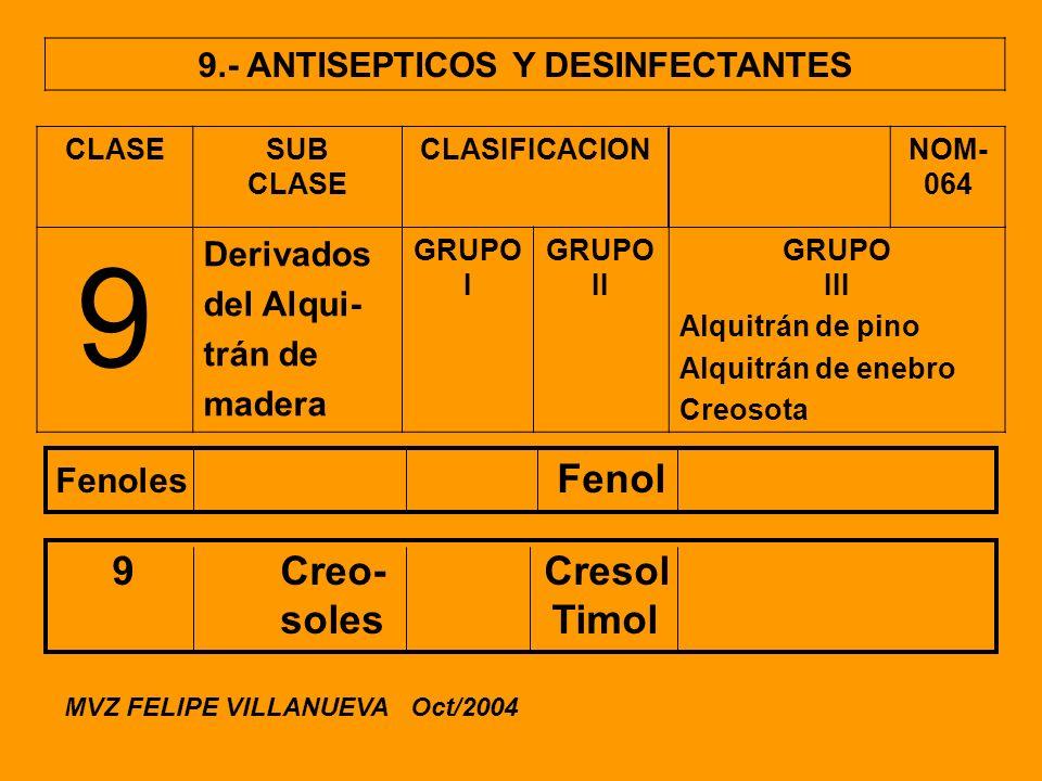 9.- ANTISEPTICOS Y DESINFECTANTES CLASESUB CLASE CLASIFICACIONNOM- 064 9 Derivados del Alqui- trán de madera GRUPO I GRUPO II GRUPO III Alquitrán de p