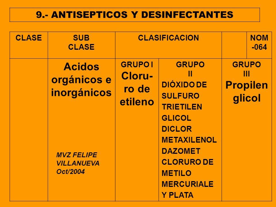 9.- ANTISEPTICOS Y DESINFECTANTES CLASESUB CLASE CLASIFICACIONNOM -064 Acidos orgánicos e inorgánicos GRUPO I Cloru- ro de etileno GRUPO II DIÓXIDO DE