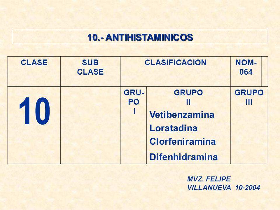10.- ANTIHISTAMINICOS CLASESUB CLASE CLASIFICACIONNOM- 064 10 GRU- PO I GRUPO II Vetibenzamina Loratadina Clorfeniramina Difenhidramina GRUPO III MVZ.