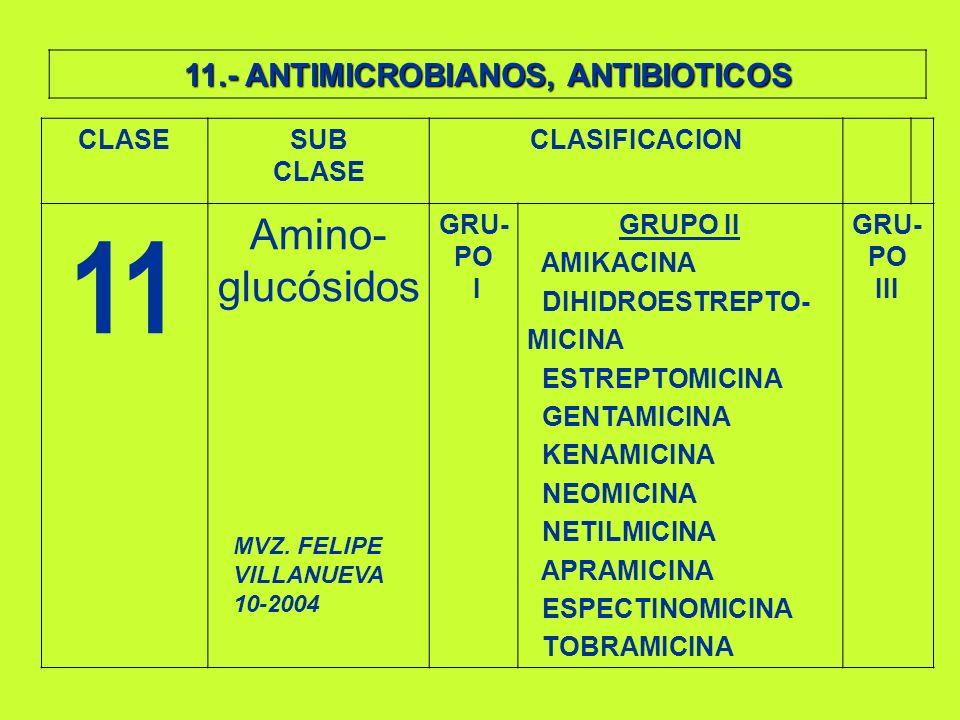 11.- ANTIMICROBIANOS, ANTIBIOTICOS CLASESUB CLASE CLASIFICACION 11 Amino- glucósidos GRU- PO I GRUPO II AMIKACINA DIHIDROESTREPTO- MICINA ESTREPTOMICI